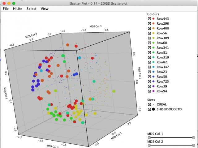 Quark Appsのクラスター分析(KNIME連携)